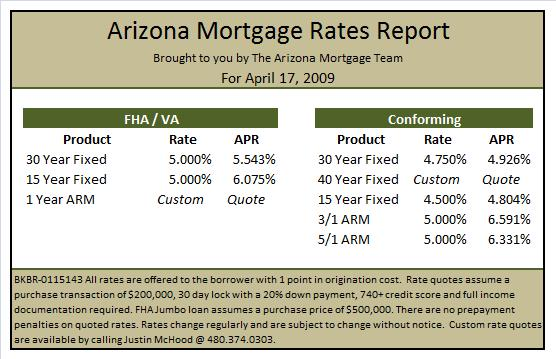 arizona mortgage rates april 17 2009 Fannie Mae HomePath Loan Program: Great Deals!
